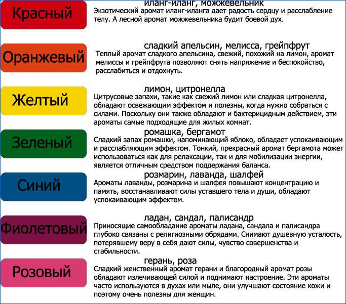 13-vozdeistvie-tsveta-na-cheloveka