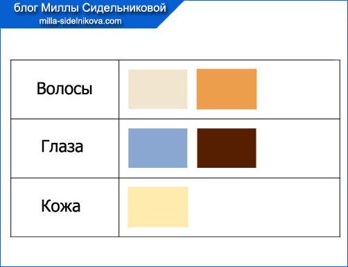 2-kak-opredelit-podhodiashchii-tsvet