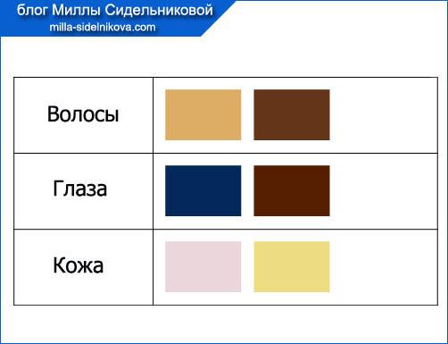3-kak-opredelit-podhodiashchii-tsvet