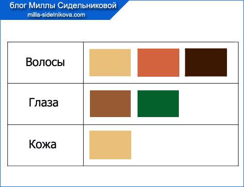 4-kak-opredelit-podhodiashchii-tsvet