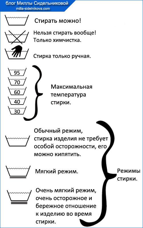 1a-znaki-na-iarlykakh-odezhdy