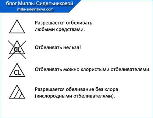2a-znaki-na-iarlykakh-odezhdy
