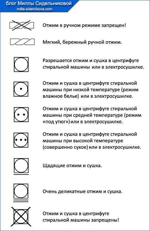 3a-znaki-na-iarlykakh-odezhdy