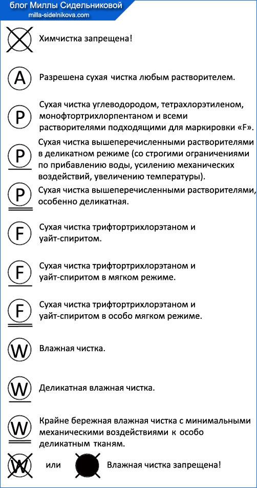 6a-znaki-na-iarlykakh-odezhdy