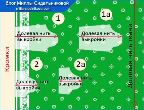 3-kak-razlozhyt-vykrojku-na-tkani-s-bordyurami