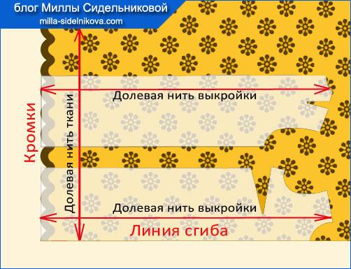 4-kak-razlozhyt-vykrojku-na-tkani-s festonami