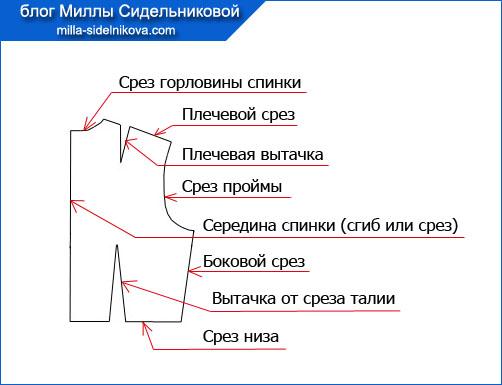 4 spinka