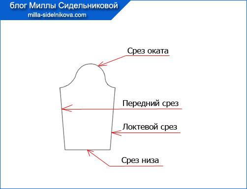 5 rukav odnoschovnyi a