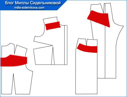 7-detali-kroja-odezhdy