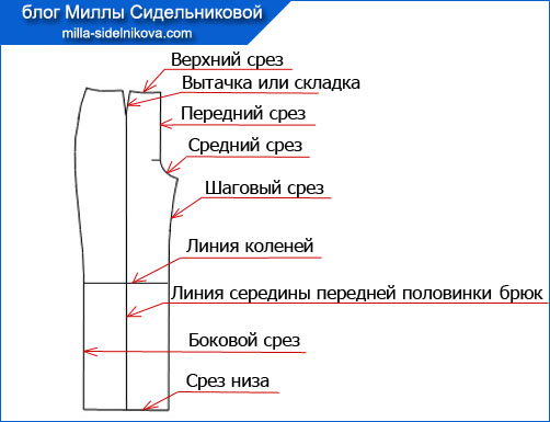 9-detali-kroja-odezhdy