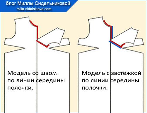 9-kak-razlozhyt-vykrojku-na-tkani-s-bordyurami