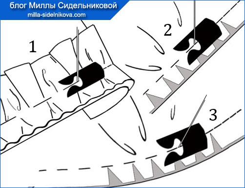 4-kak-nastroit-shwejnyyu-strochku