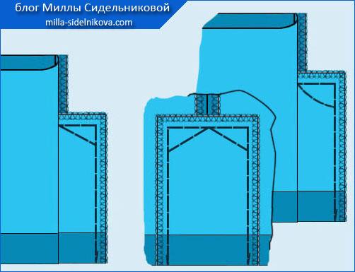 11 zakreplyayushhie strochki dlya vstrechnoj skladky s otdelnim dnom1