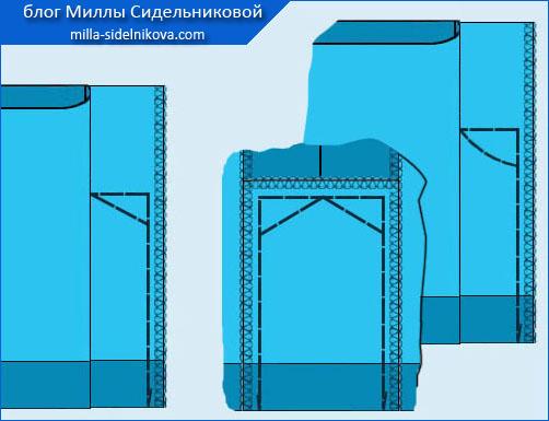 12 zakreplyayushhie strochki dlya vstrechnoj skladky s otdelnim dnom2