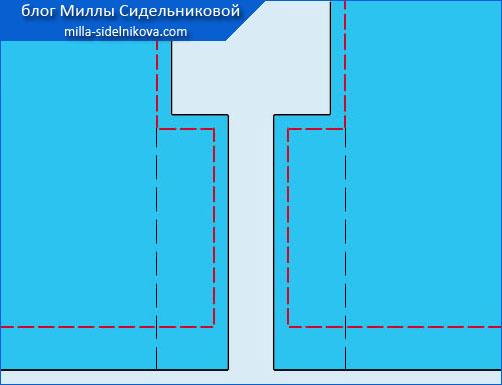 2 figurnovykroenye pripuski pod skladku