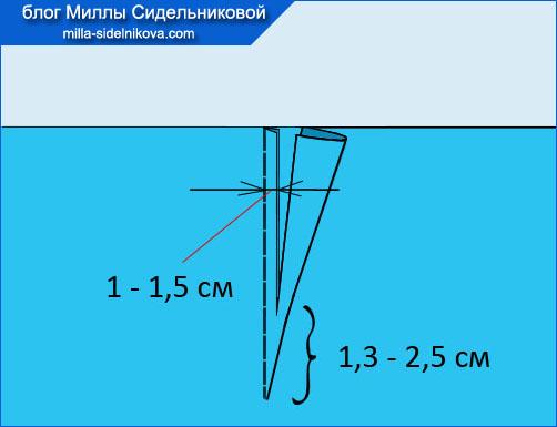 2-obrabotka-vytachek