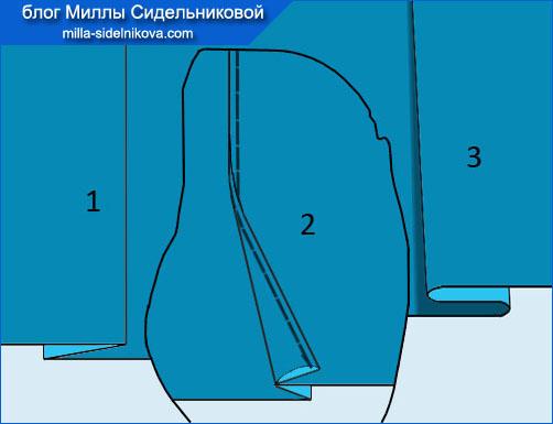 2 vidy skladok na tkani