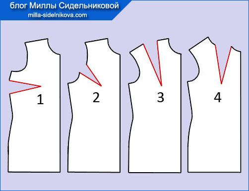 2-vytachki