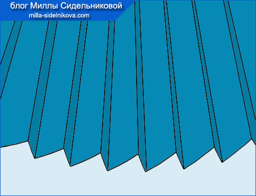20 vidy skladok na tkani