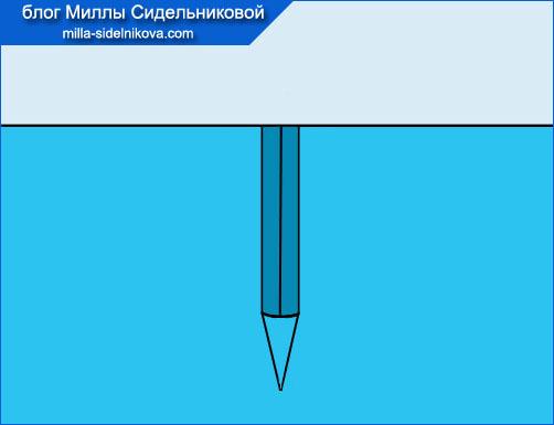 3-obrabotka-vytachek
