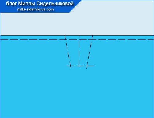 8-obrabotka-vytachek