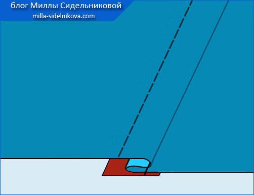 15 slozhnaya-skladka