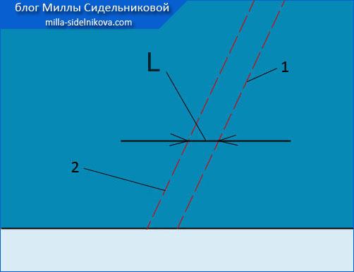 2 slozhnaya-skladka