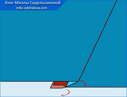 5 slozhnaya-skladka