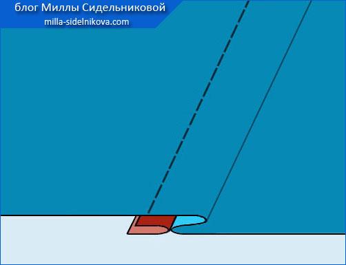 6 slozhnaya-skladka
