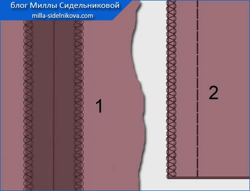 7a-obrabotka-srezov-tkani