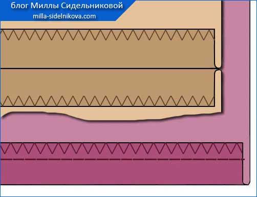 11a strochka zigzag
