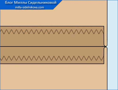 13a strochka zigzag