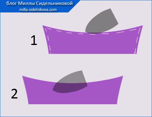 5 pravila utyuzhki4