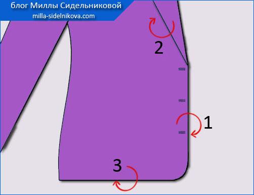 7 pravila utyuzhki6