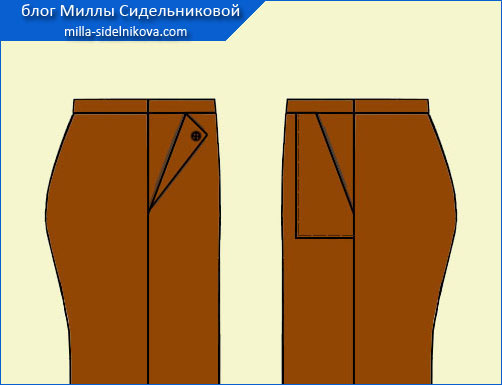 2 vidy karmanov2