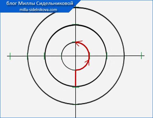 15 chertim vikroiku volana po spirali9