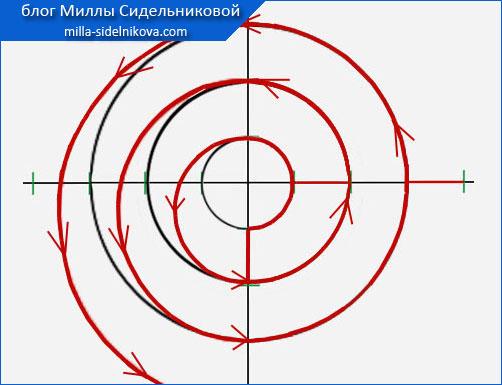 17 chertim vikroiku volana po spirali11