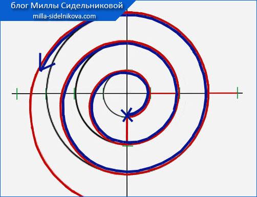 18 chertim vikroiku volana po spirali12