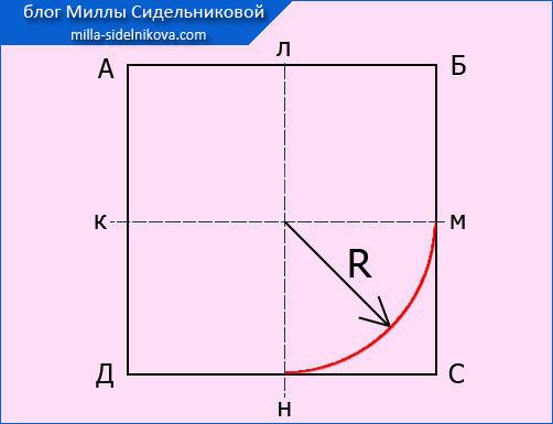 2 izg. vykrojki naklanogo k-a zakruglenoj formy2