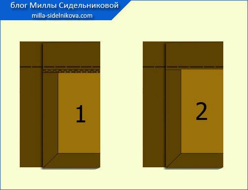 36 obrab. naklad. karmanov3