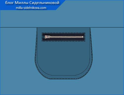 1 karman portfel na molnii1