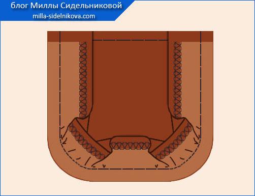 10a karman portfel s zakryglenymi yglami 1planka8