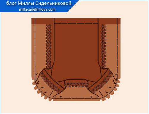 12a karman portfel s zakryglenymi yglami 1planka10