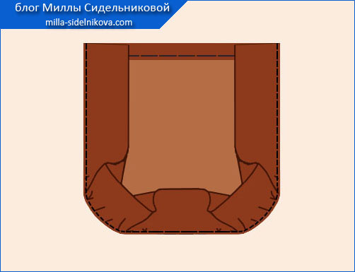 15a karman portfel s zakryglenymi yglami 1planka13