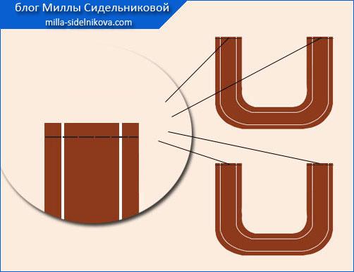 22a karman portfel s zakryglenymi yglami 2planki6