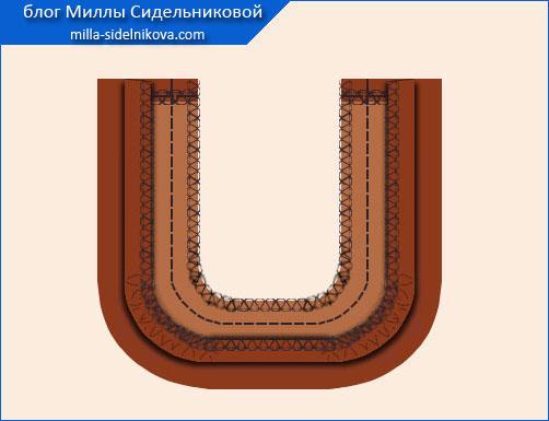 25a karman portfel s zakryglenymi yglami 2planki9