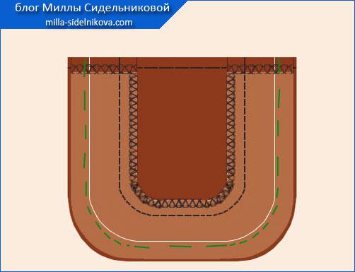 26a karman portfel s zakryglenymi yglami 2planki10