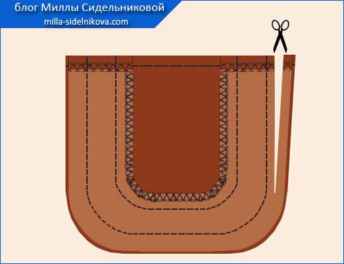 28a karman portfel s zakryglenymi yglami 2planki12