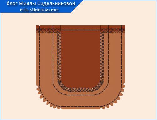 29a karman portfel s zakryglenymi yglami 2planki13