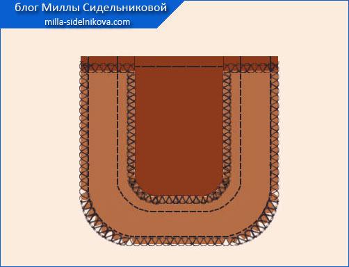 30a karman portfel s zakryglenymi yglami 2planki14